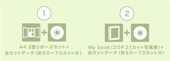 お宮参り提携神社03