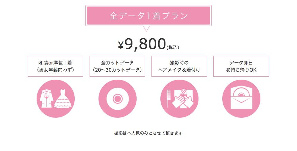 スクリーンショット 2015-10-24 10.09.46